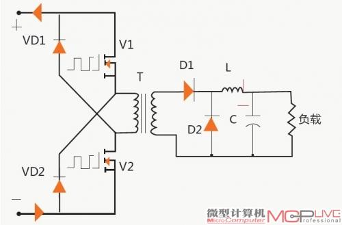二极管去磁双管正激变换电路的工作过程分为三个阶段(图3): 1.