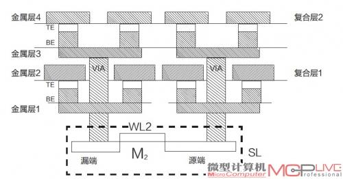 2012-09-07王东《微型计算机》2012