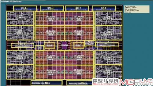 英特尔的Nehalem处理器可谓借鉴RISC思想而设计的x86。